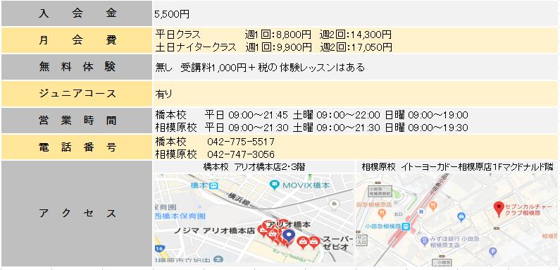 7CC_マップ